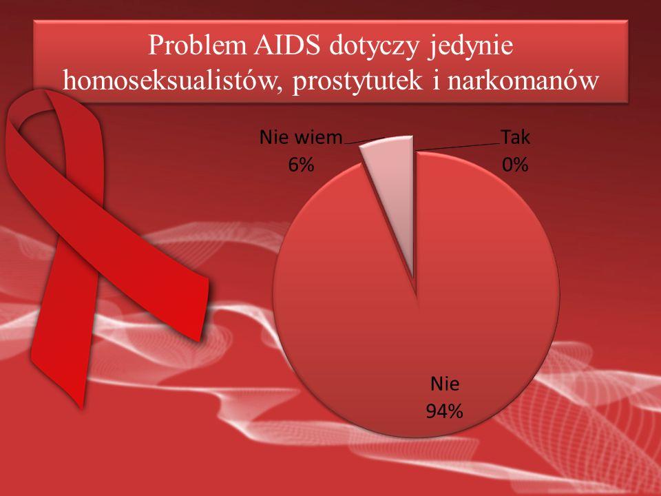 Problem AIDS dotyczy jedynie homoseksualistów, prostytutek i narkomanów