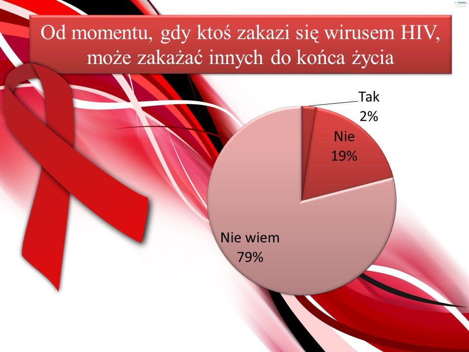 Od momentu, gdy ktoś zakazi się wirusem HIV, może zakażać innych do końca życia