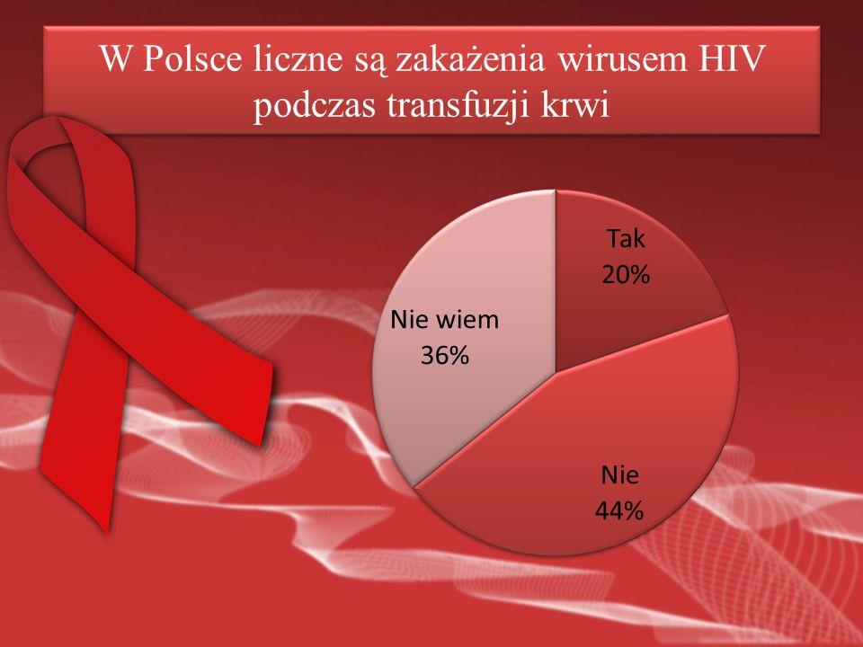 W Polsce liczne są zakażenia wirusem HIV podczas transfuzji krwi