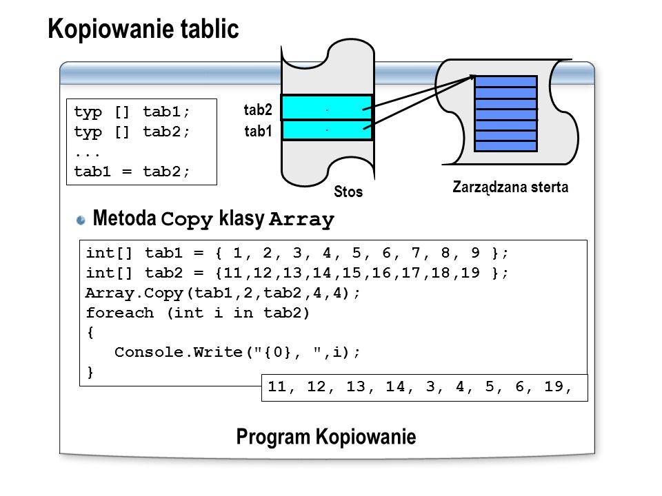 Kopiowanie tablic Metoda Copy klasy Array Program Kopiowanie tab2