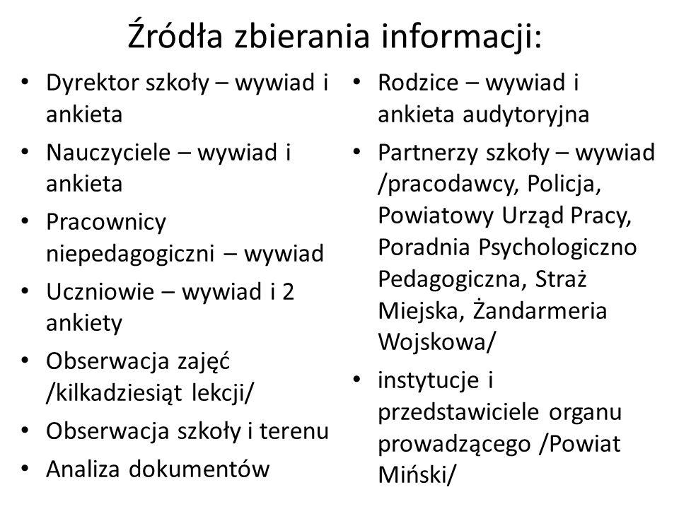 Źródła zbierania informacji: