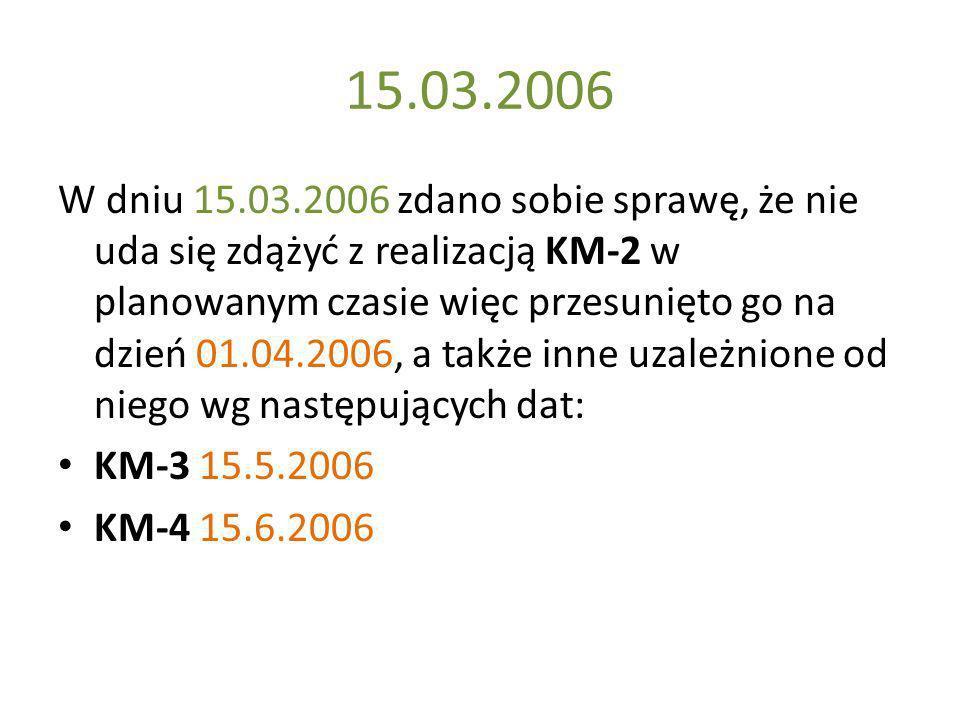 15.03.2006