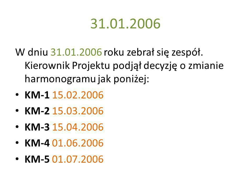 31.01.2006 W dniu 31.01.2006 roku zebrał się zespół. Kierownik Projektu podjął decyzję o zmianie harmonogramu jak poniżej: