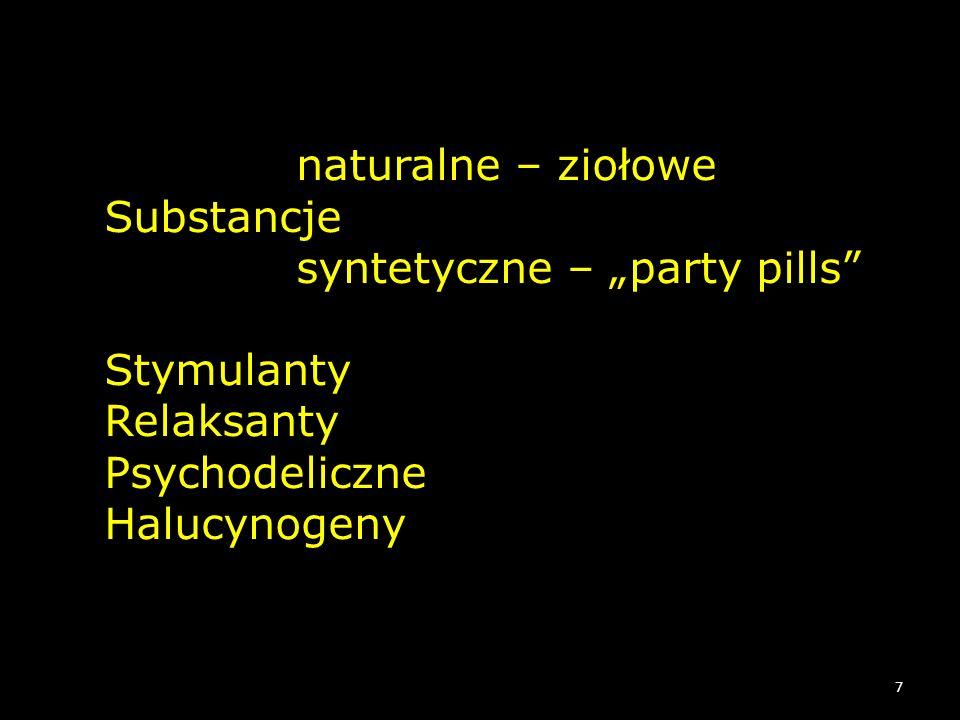 """naturalne – ziołowe Substancje. syntetyczne – """"party pills Stymulanty. Relaksanty. Psychodeliczne."""