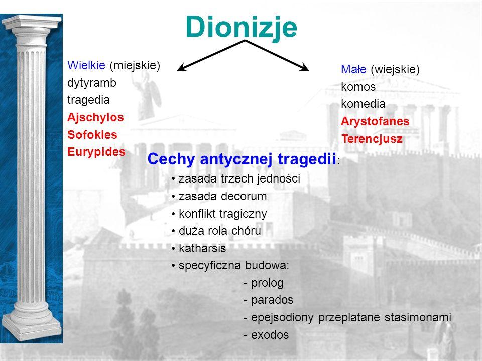 Dionizje Cechy antycznej tragedii: Wielkie (miejskie) Małe (wiejskie)