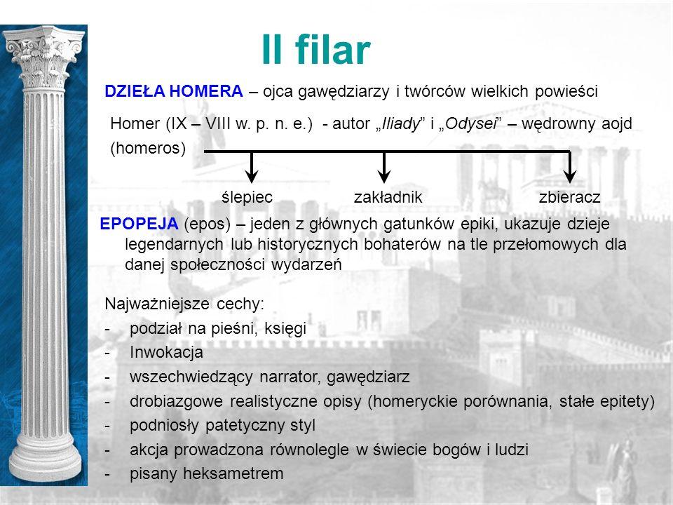 II filar DZIEŁA HOMERA – ojca gawędziarzy i twórców wielkich powieści