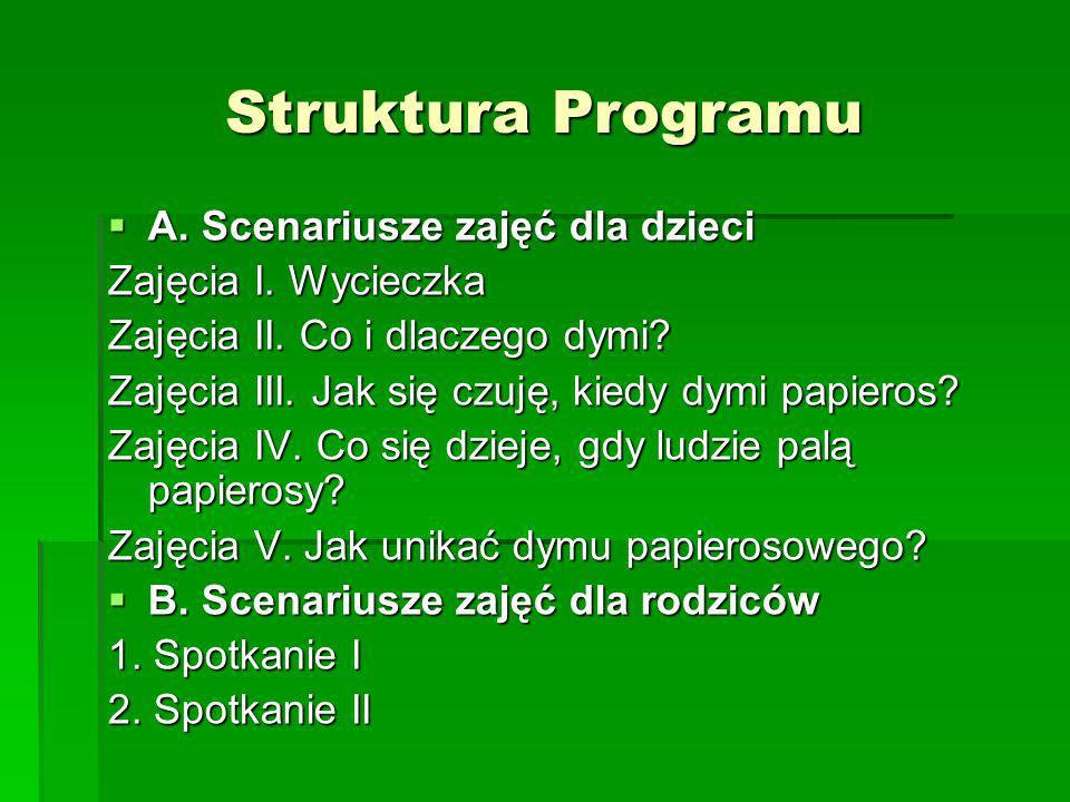 Struktura Programu A. Scenariusze zajęć dla dzieci