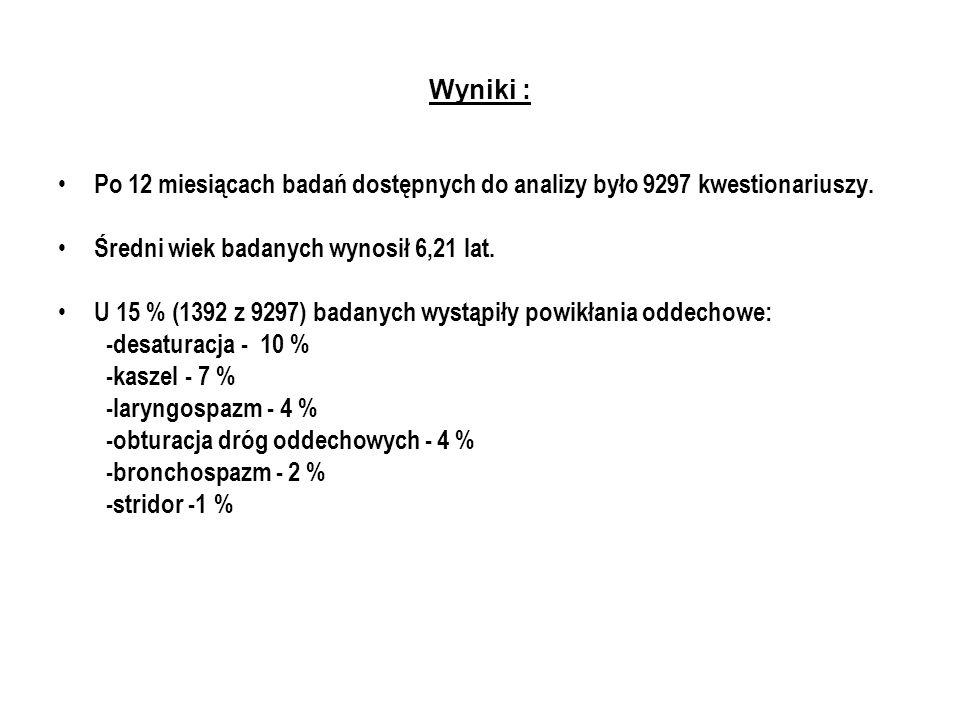 Wyniki : Po 12 miesiącach badań dostępnych do analizy było 9297 kwestionariuszy. Średni wiek badanych wynosił 6,21 lat.