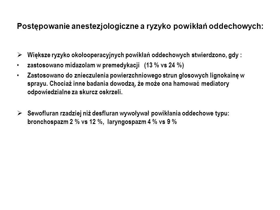 Postępowanie anestezjologiczne a ryzyko powikłań oddechowych: