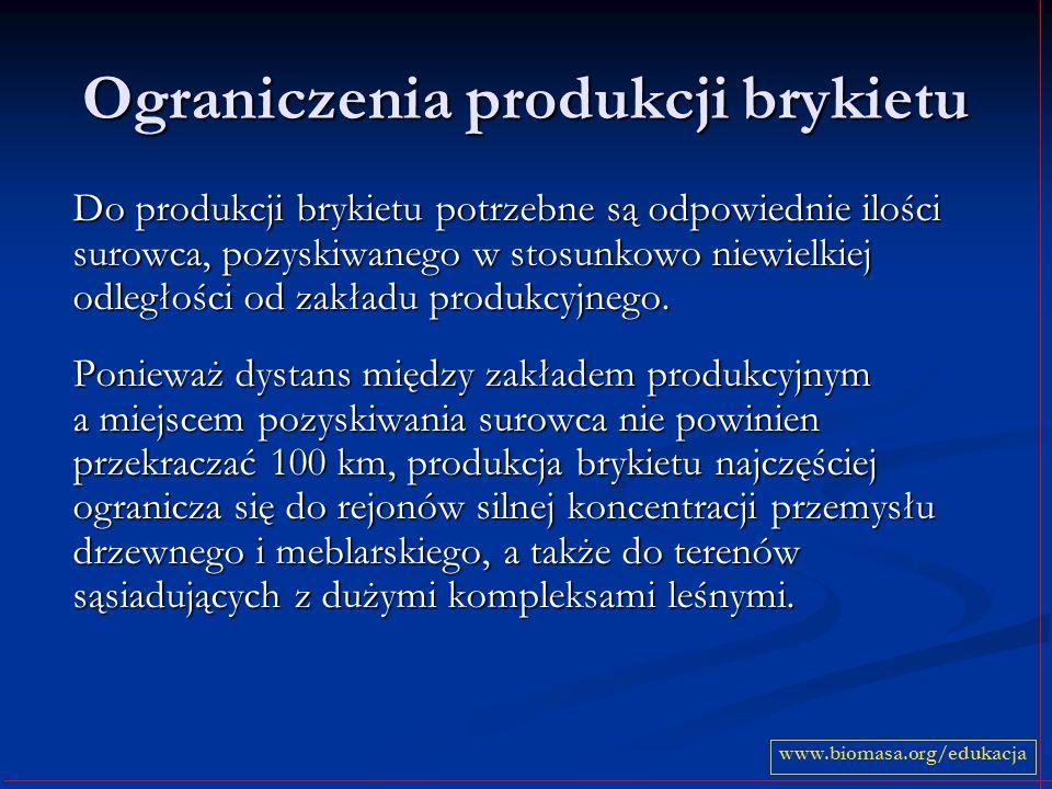 Ograniczenia produkcji brykietu