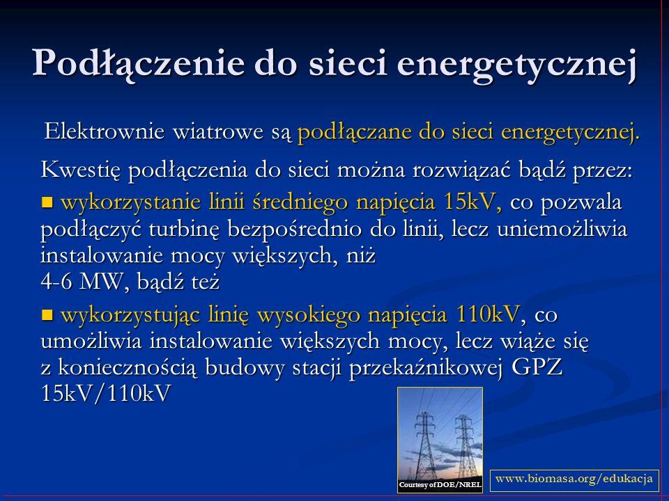 Podłączenie do sieci energetycznej