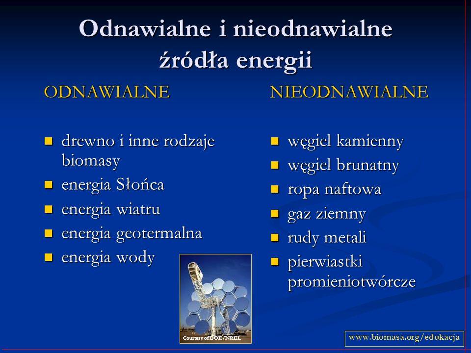Odnawialne i nieodnawialne źródła energii
