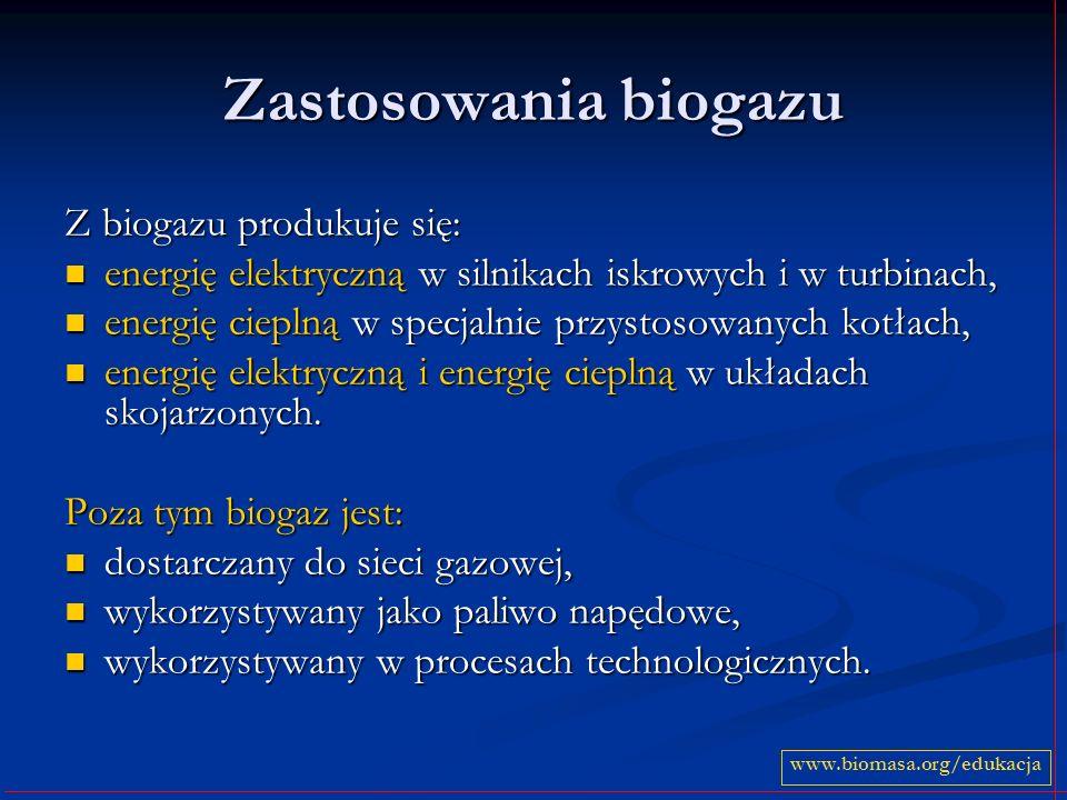 Zastosowania biogazu Z biogazu produkuje się: