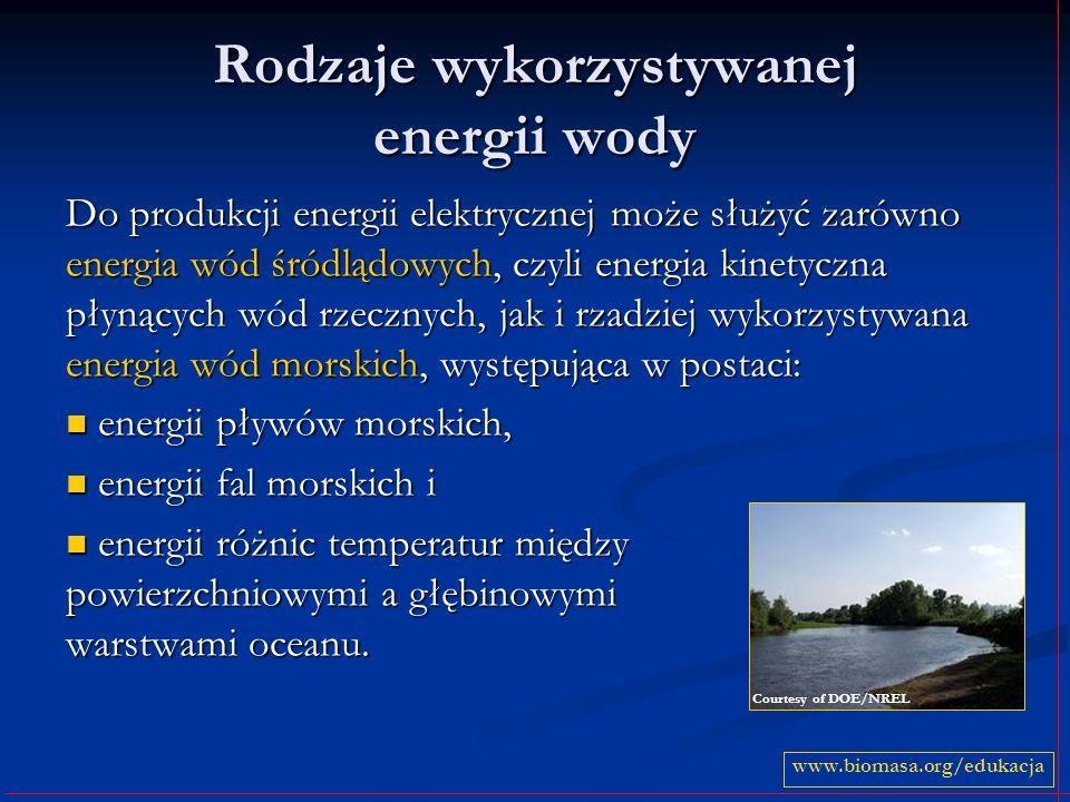 Rodzaje wykorzystywanej energii wody