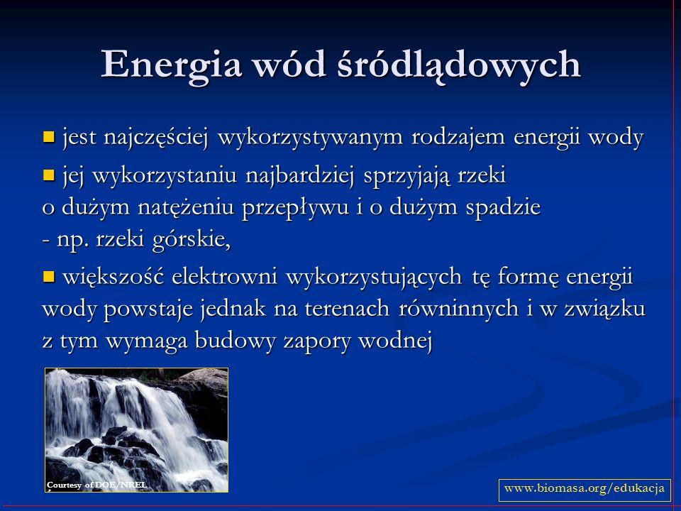 Energia wód śródlądowych