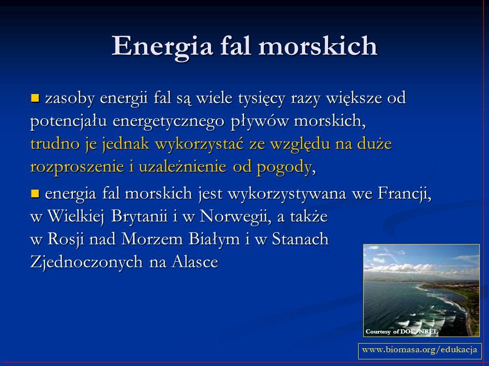 Energia fal morskich