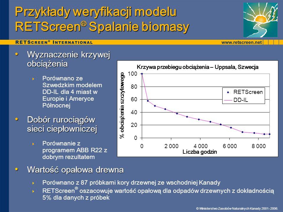 Przykłady weryfikacji modelu RETScreen® Spalanie biomasy