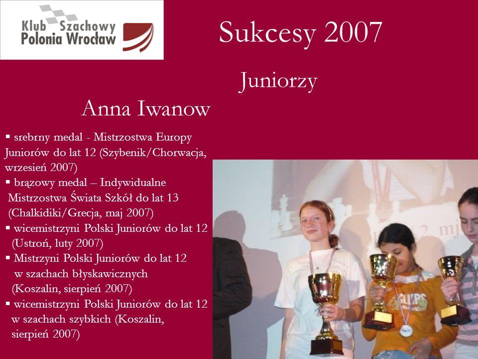 Sukcesy 2007 Juniorzy Anna Iwanow