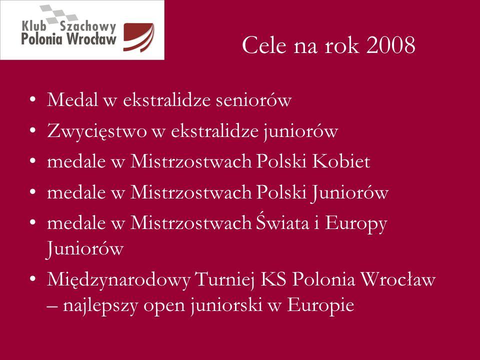 Cele na rok 2008 Medal w ekstralidze seniorów
