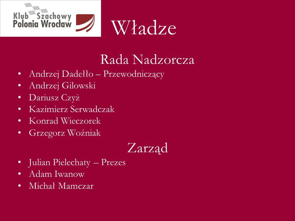 Władze Rada Nadzorcza Zarząd Andrzej Dadełło – Przewodniczący