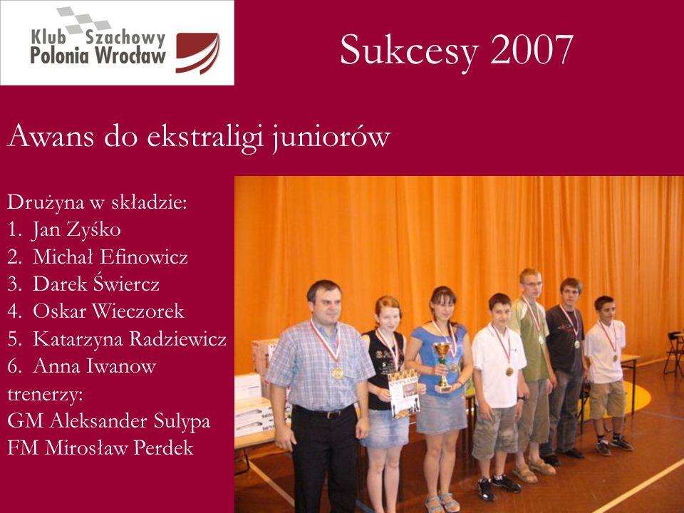 Sukcesy 2007 Awans do ekstraligi juniorów Drużyna w składzie: