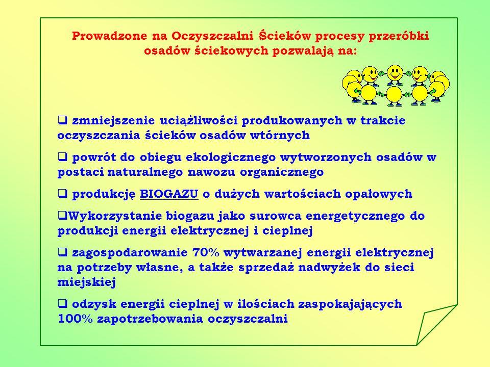 Prowadzone na Oczyszczalni Ścieków procesy przeróbki osadów ściekowych pozwalają na: