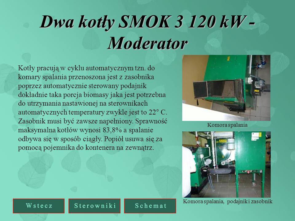 Dwa kotły SMOK 3 120 kW - Moderator