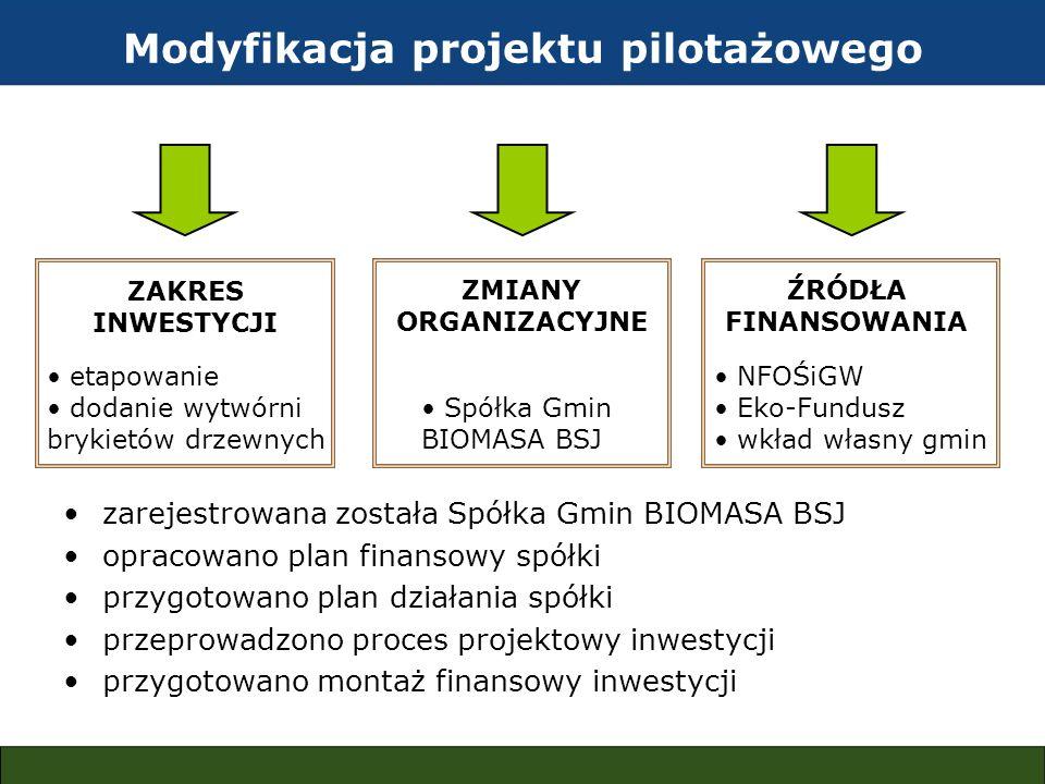 Modyfikacja projektu pilotażowego
