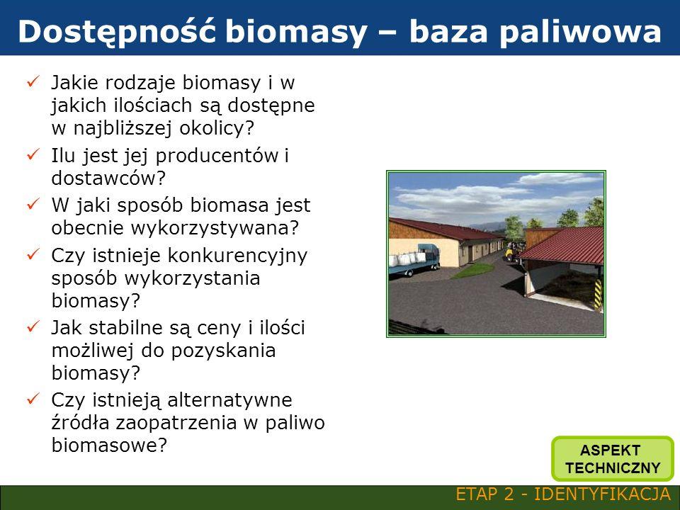Dostępność biomasy – baza paliwowa