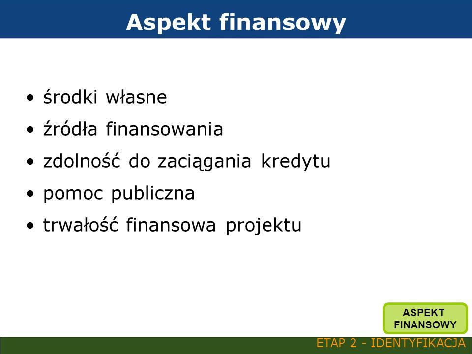 Aspekt finansowy środki własne źródła finansowania