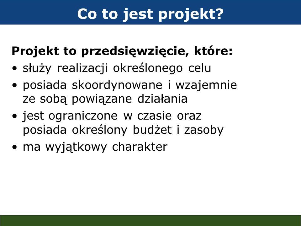 Co to jest projekt Projekt to przedsięwzięcie, które: