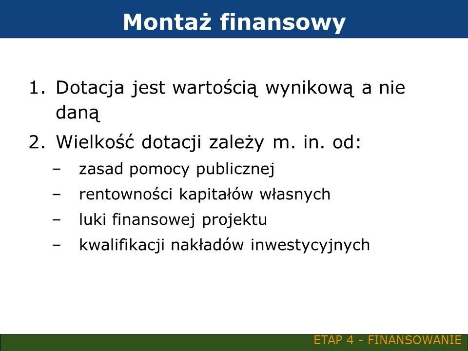 Montaż finansowy Dotacja jest wartością wynikową a nie daną