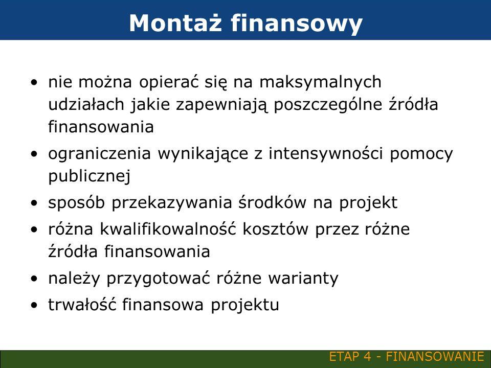 Montaż finansowy nie można opierać się na maksymalnych udziałach jakie zapewniają poszczególne źródła finansowania.