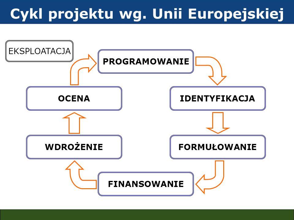Cykl projektu wg. Unii Europejskiej