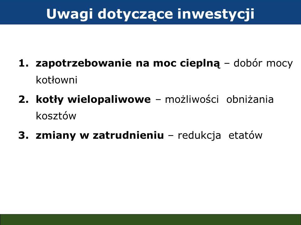 Uwagi dotyczące inwestycji