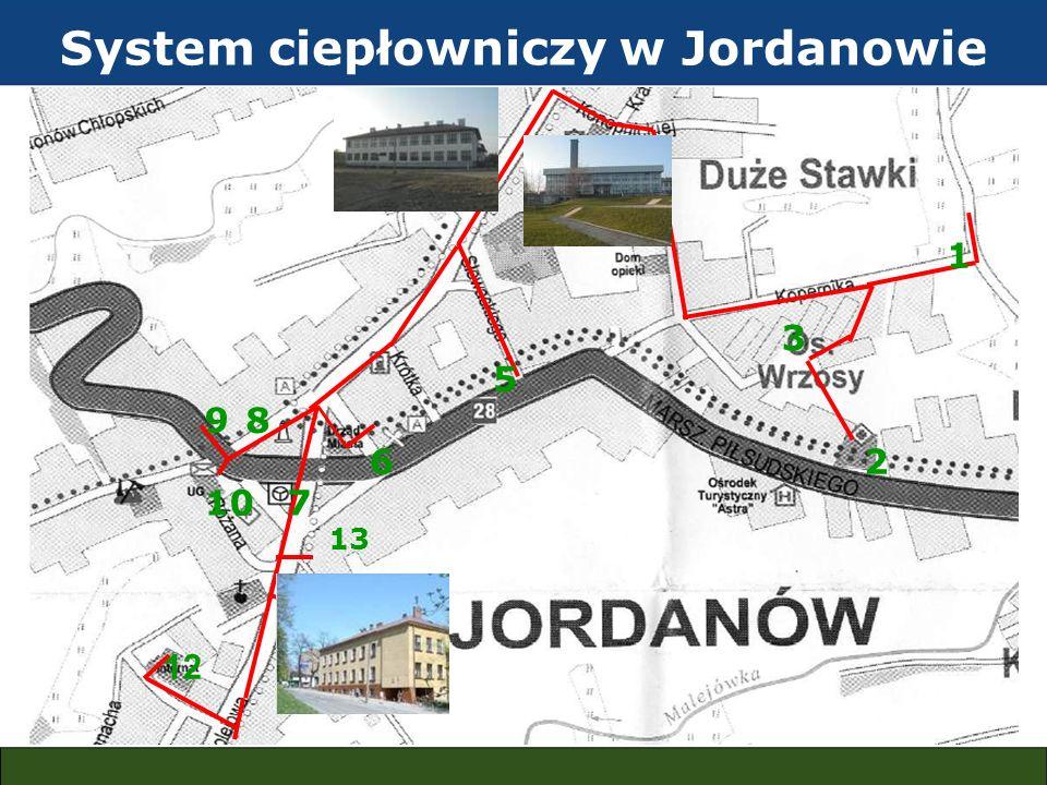System ciepłowniczy w Jordanowie