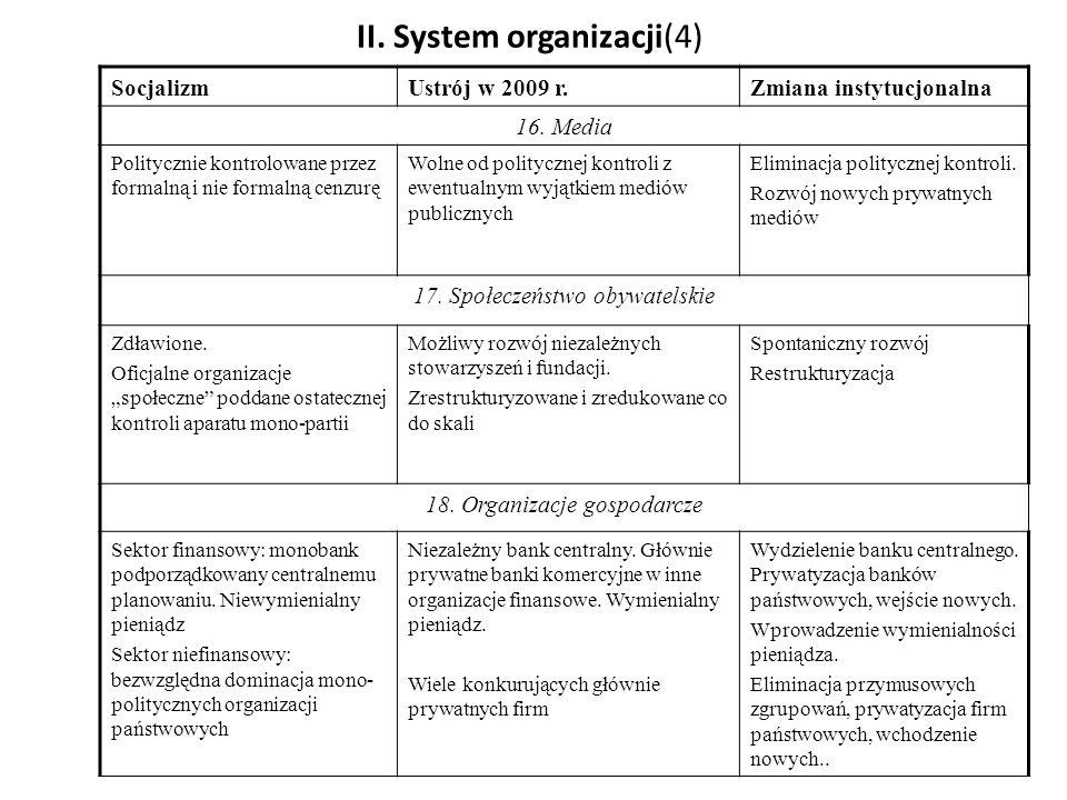 II. System organizacji(4)