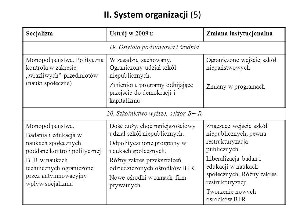 II. System organizacji (5)