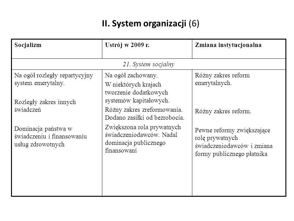II. System organizacji (6)