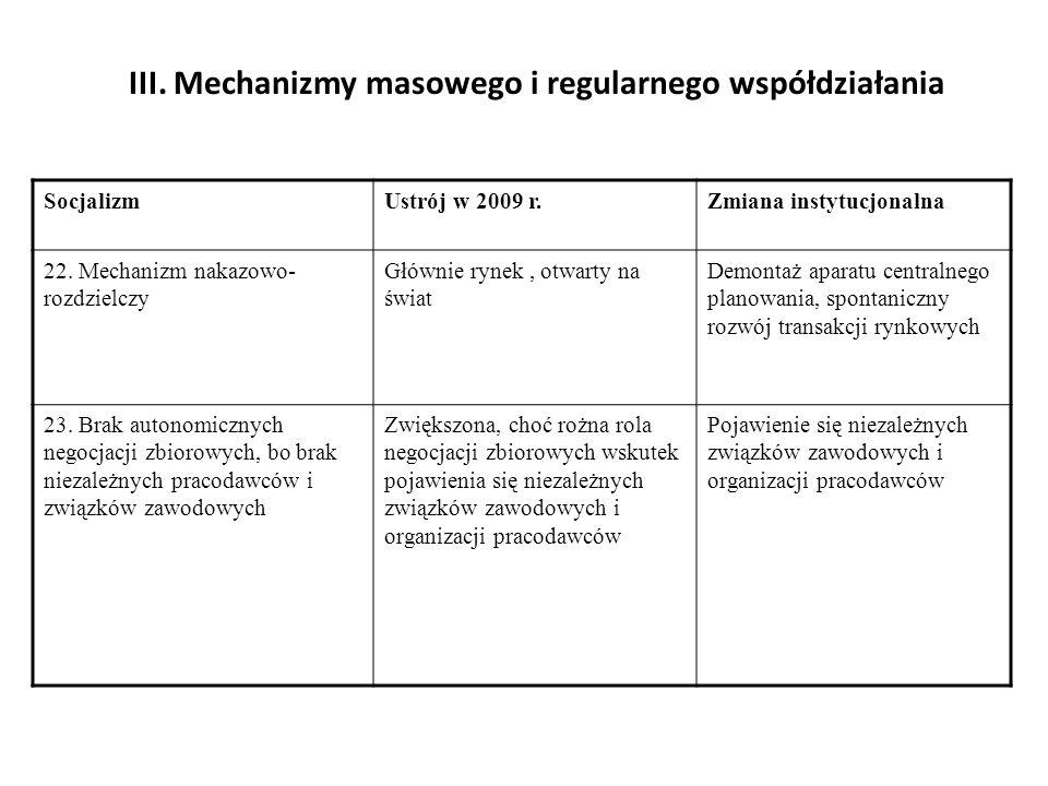 III. Mechanizmy masowego i regularnego współdziałania