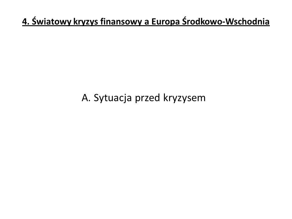 4. Światowy kryzys finansowy a Europa Środkowo-Wschodnia