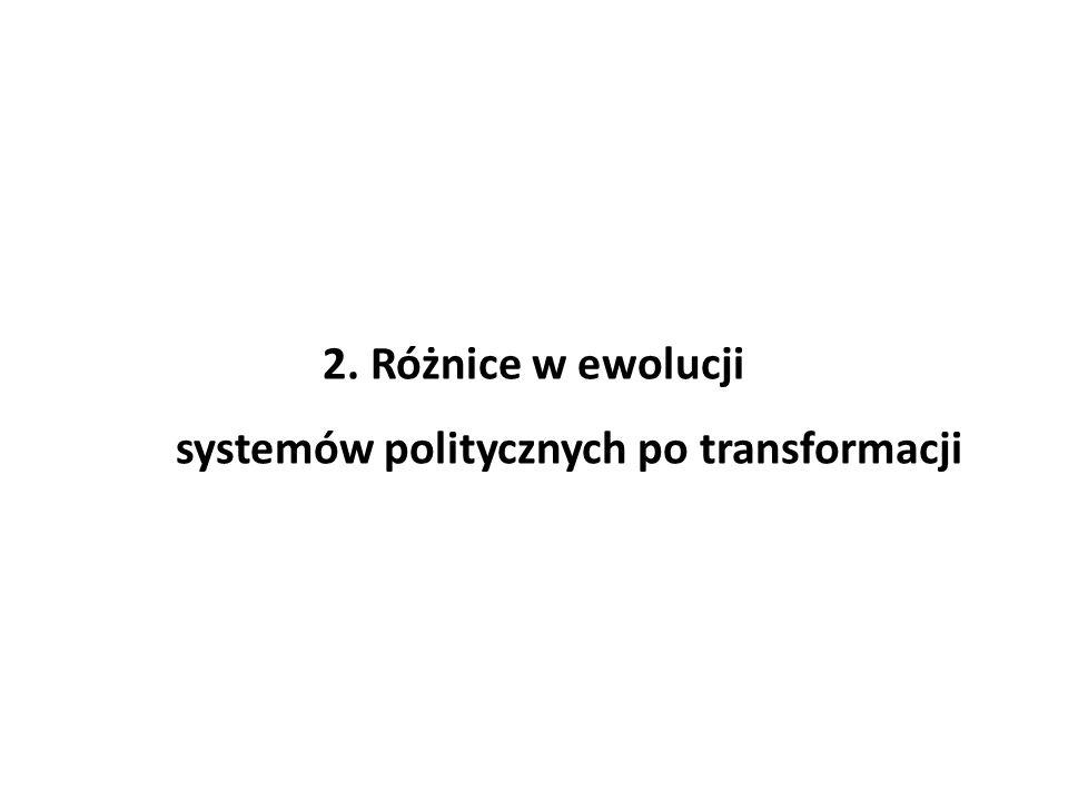 2. Różnice w ewolucji systemów politycznych po transformacji