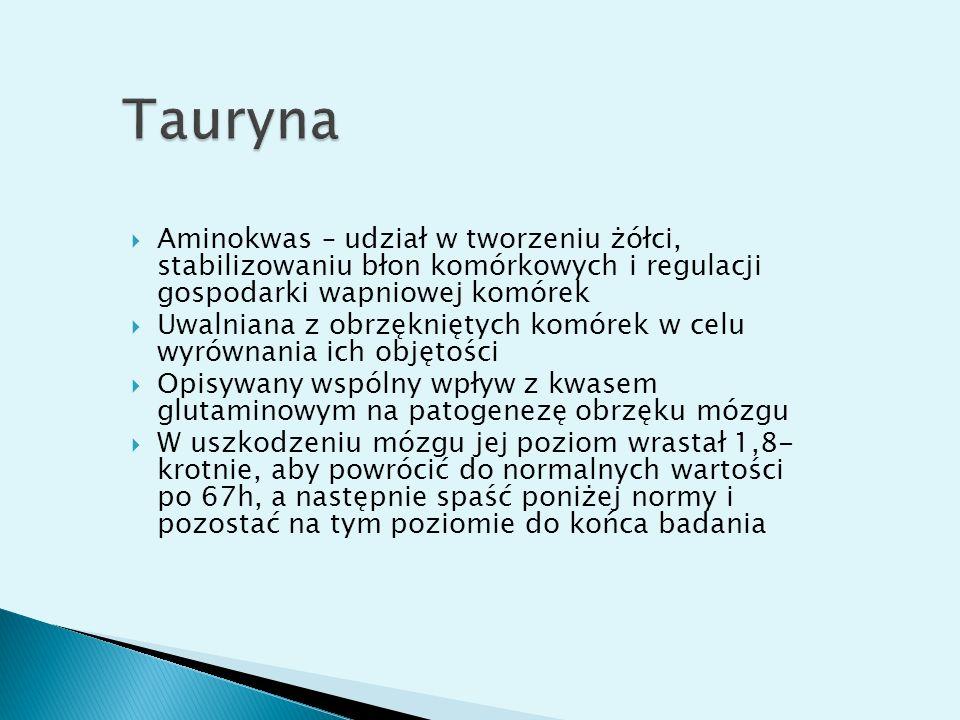 Tauryna Aminokwas – udział w tworzeniu żółci, stabilizowaniu błon komórkowych i regulacji gospodarki wapniowej komórek.