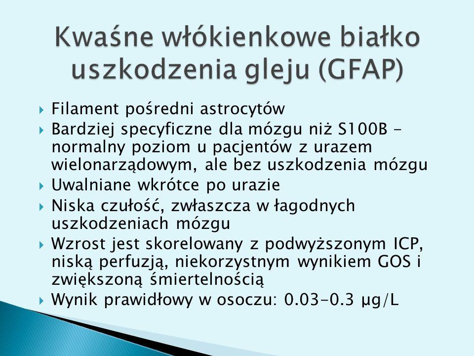 Kwaśne włókienkowe białko uszkodzenia gleju (GFAP)