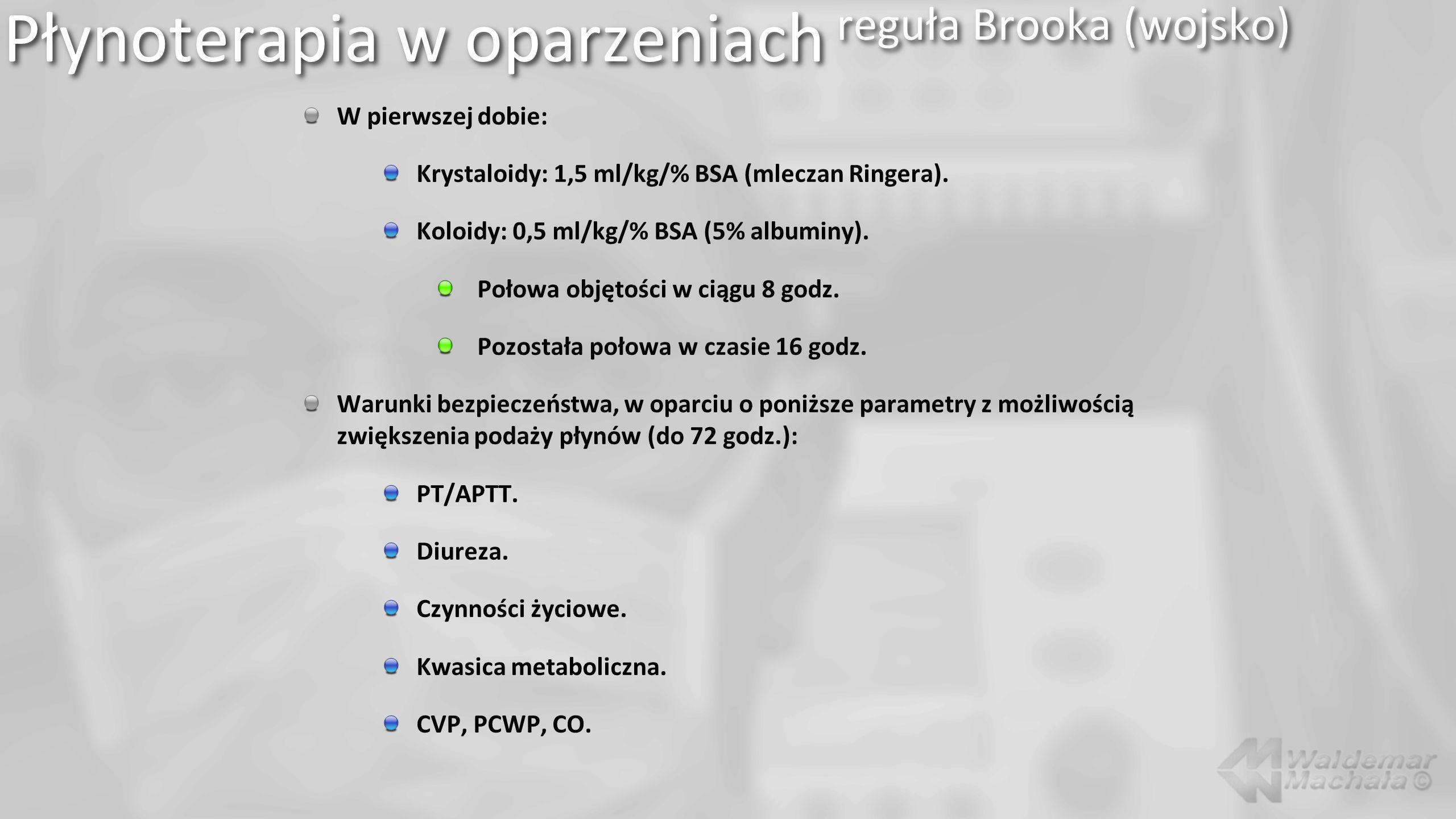 Płynoterapia w oparzeniach reguła Brooka (wojsko)