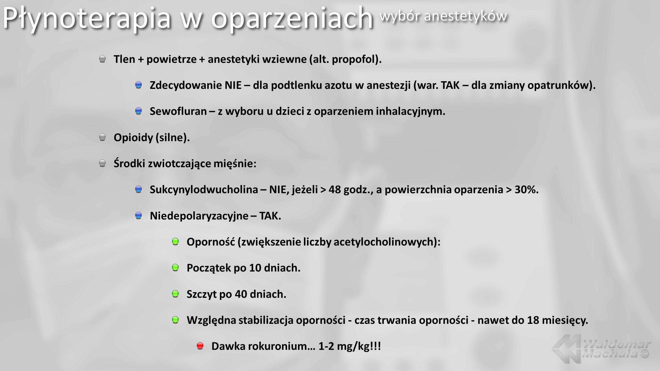 Płynoterapia w oparzeniach wybór anestetyków