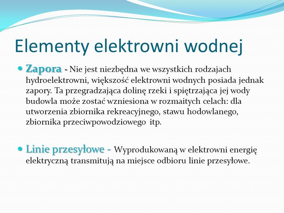 Elementy elektrowni wodnej