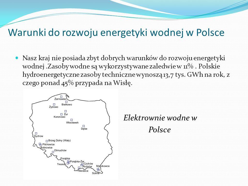 Warunki do rozwoju energetyki wodnej w Polsce