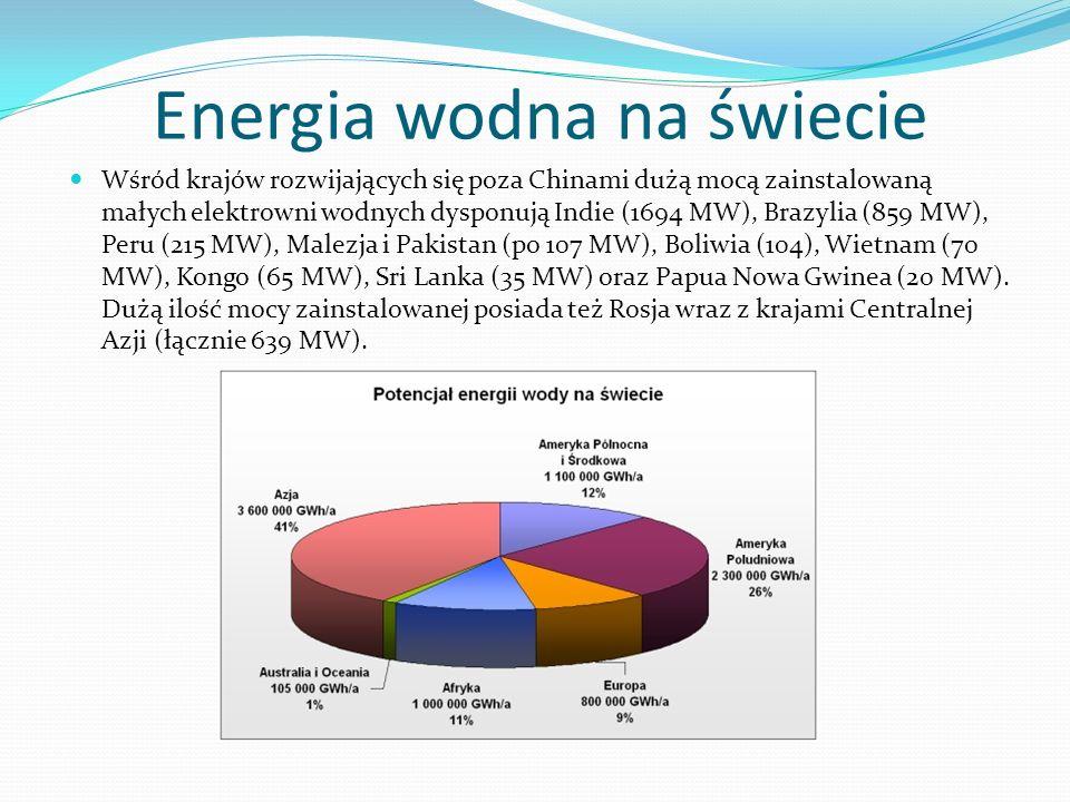 Energia wodna na świecie