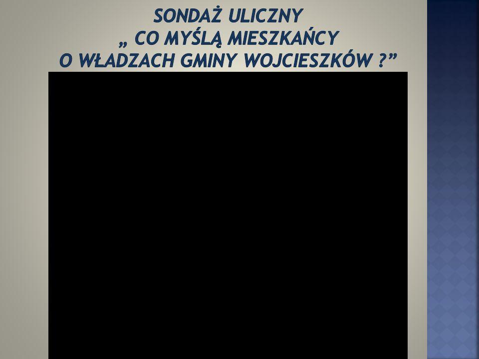 """Sondaż uliczny """" co myślą mieszkańcy o władzach gminy wojcieszków"""